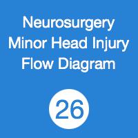 TR26 Neurosurgery Mild TBI